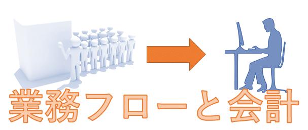 業務フローと会計への反映