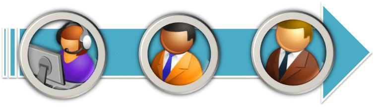 経理の業務範囲、業務フロー