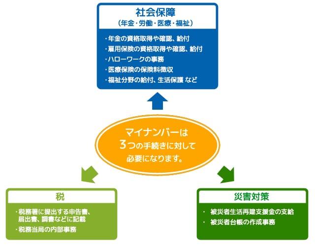 img_circle